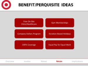 Target Pay and Benefits